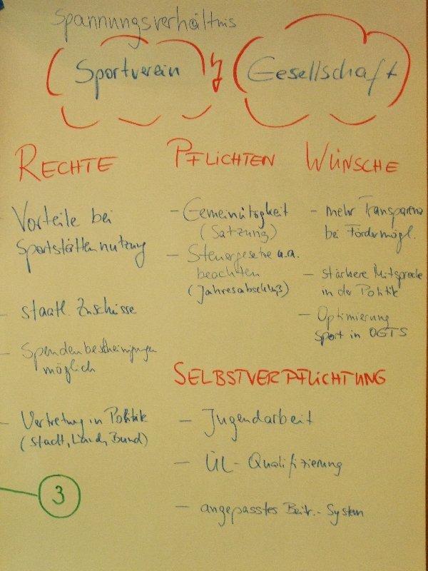 In einer Arbeitsgruppe wurden Rechte, Pflichten und Wünsche im Spannungsfeld zwischen Verein und Gesellschaft benannt