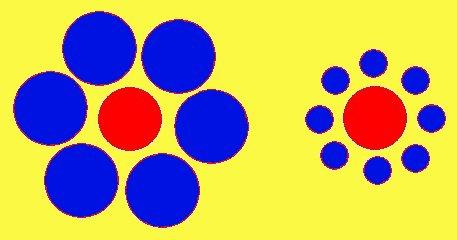 Visualisierung der Ebbinghaus-Illusion